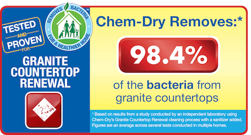 Chem-Dry of NW Arkansas removes 98.4% of bacteria from granite countertops in Fayetteville AR